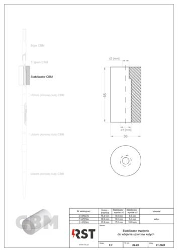 Stabilizator trzpienia do wbijania uziomów kutych CBM C10703x5